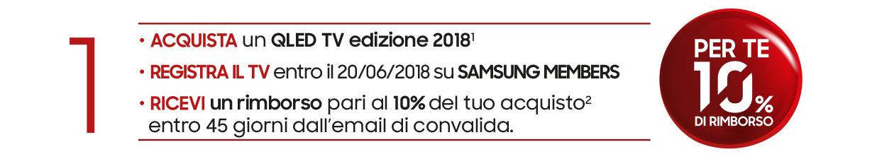 Samsung Mondiale 2018