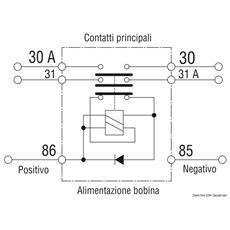 Staccabatteria automatico bipolare 24V