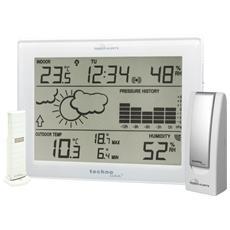 Mobile Alerts 10006 Basis + Temperatur Detector
