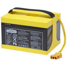 Batteria 24V-12AH