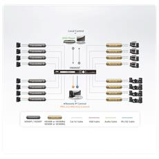 VE500T, 0 - 50 C, -20 - 60 C, 0 - 80%, 5,3V, 80 x 200 x 25 mm, 480g