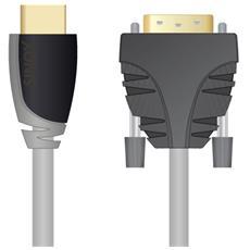 SXV1102, 2m, DVI, HDMI