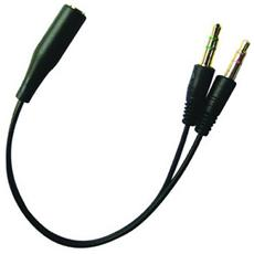 Headset converter (Mobile) to PC