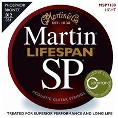 Msp 7100 Lifespan