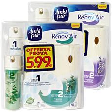 Renov'air Base Misto Deodorante Candele E Profumatori