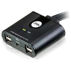 Switch per 4 periferiche USB a 4 computer US424