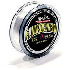 Fluorocarbon 0,348 Mm