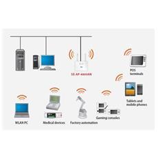 SX-AP-4800AN, IEEE 802.11a, IEEE 802.11b, IEEE 802.11g, IEEE 802.11n, DSSS, OFDM, 802.1x RADIUS, WEP, WPA, WPA2, Bianco, 0 - 40 °C, -10 - 50 °C