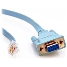 1200 Platform Console Cable