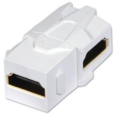 Frutto Keystone HDMI doppia femmina a 90° per prese a muro