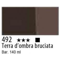 492 Polycolor 20ml Terra D'ombra Bruciata