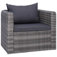 Cuscini Sedie Giardino Offerte.Cuscini Per Sedie Da Giardino Prezzi E Offerte Su Eprice