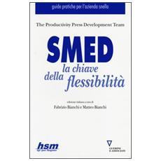 SMED. La chiave della flessibilità