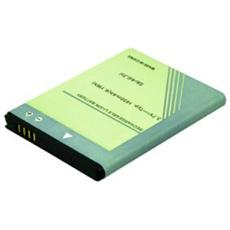 2-Power MBI0104B, 1650 mAh, GPS / PDA / Mobile phone, Ioni di litio, 4,6 cm, 5,9 cm, 5 mm