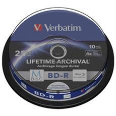 M-Disc BD-R, 4x, Fuso