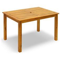 Tavolo Da Giardino In Legno 150 Centimetri