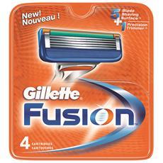 Fusion Ric. Rasoio