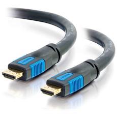 HDMI - HDMI, 40ft, HDMI, HDMI, Maschio, Maschio, Dritto, Dritto