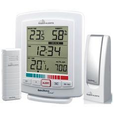 Sonda di Monitoraggio per la Qualità dell'Aria Interna Bianco MA 10005