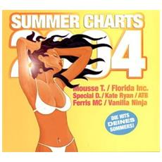 Summercharts 2004