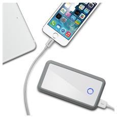 SGP10922, Zinco-Carbonio, Bianco, Smartphone, Tablet