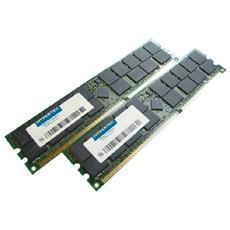1GB DIMM kit PC1600, DDR, 184-pin DIMM, 2 x 0.5 GB, DIMM