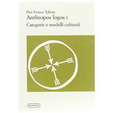 Anthropos logos. 1.