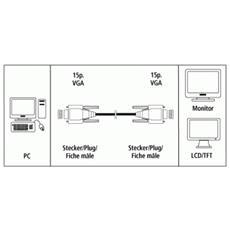 VGA Monitor Cable 15-pin HDD Plug - 15-pin HDD Plug, 3 rows, 5m 5m VGA (D-Sub) VGA (D-Sub) Nero cavo VGA