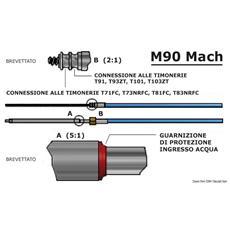Cavo M90 Mach da 18'