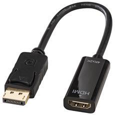 41718 Passive video converter convertitore video