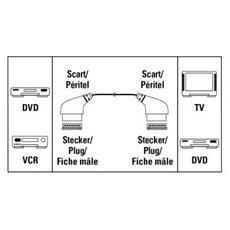 79903 1.5m SCART (21-pin) SCART (21-pin) Nero Cavo SCART