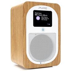Vl-62968. Il Design Compatto Di Evoke H3 Consente Di Riprodurre Musica In Alta Qualità Da Radio Digitale E Bluetooth In Tutta La Casa. - Evoke H3