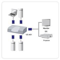 IDATA MSV-IR4 - Video Switch 4 vie SVGA con alimentatore, VS491