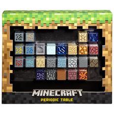 Minecraft - Periodic Table