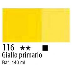 116 Polycolor 20ml Giallo Primario