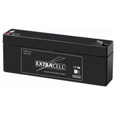 Batteria Al Piombo Sigillata 12V - 2,3 Ah