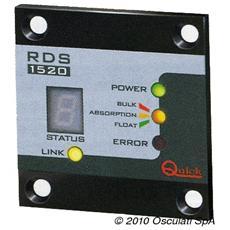 Pannello di controllo a LED Quick