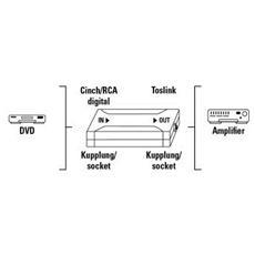 00042906 convertitore multimediale di rete