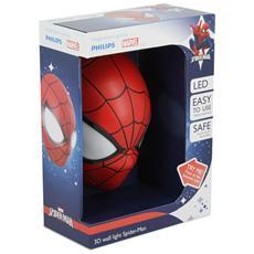 Marvel Spider-Man, Batteria
