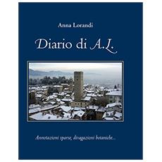 Diario di A, L. Annotazioni sparse, divagazioni botaniche