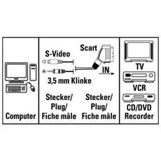 S-Video - Scart 5m S-Video (4-pin) SCART (21-pin) Nero
