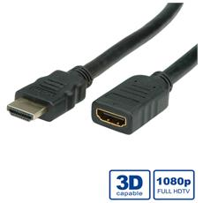 HDMI High Speed Cable with Ethernet, HDMI M - HDMI F 2 m
