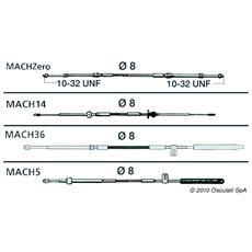 Cavo brevettato serie Ultraflex Mach 36 15' 45.010.15