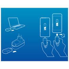 Mini Powerpack Interno, Esterno Bianco caricabatterie per cellulari e PDA