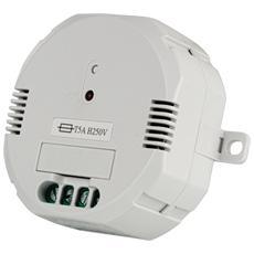 ACM-1000, Bianco, IP44
