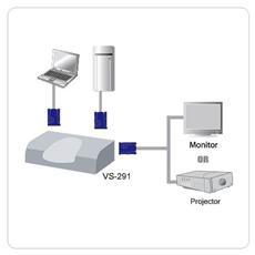 IDATA MSV-IR2 - Video Switch 2 vie SVGA con alimentatore, VS291