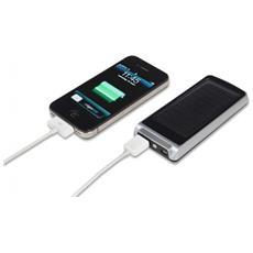 Platinum Mini, Interno, Esterno, GPS, Telefono cellulare, MP3, PDA, Solare, Nero