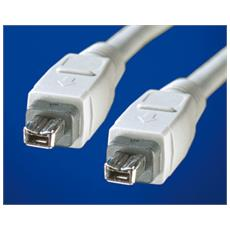 IEEE1394a Cable, 4/4-pin, 400 Mbit / s, Type B-B 1.8 m