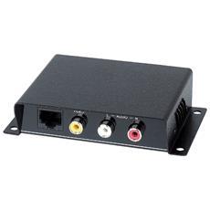 Extender Trasceiver Passivo Per Segnali Cv (composito) Ed Audio Stereo Su Cavo Cat5.