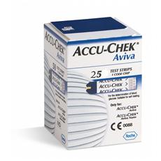 Accu Chek Aviva